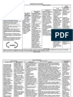 Historia Natural - Esquizofrenia Paranoide.docx