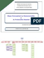 Mapa Conceptual, La Remuneración y La Protección Salarial