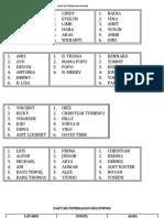 Daftar Pembagian Kamar