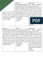 Ejemplos Tipos Texto Cartelera