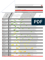 malla_ingenieria_de_redes_y_comunicaciones_epe-_2018.1.pdf