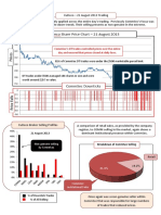 Cudeco Trading on 21 August 2013 Part 2.pdf
