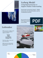 debbie carlson winter 2018 module 6 iceberg model professional development