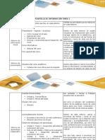 Plantilla de información tarea Daiana Pinzon. docx