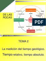 Tema 2 El Tiempo Geológico (Minas)
