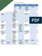 Matriz de Grupos y Areas de Conocimiento PMBOK v5.pdf