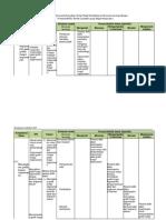 LK-3 Pemaduan Syntak Model Pembelajaran Dg Pendekatan Saintifik