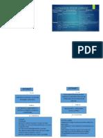 2 informe INTRANET EXTARNET.pdf