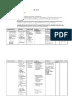 SILABUS Kelas 9 KD 3.1 & 4.1 Sistem Reproduksi (Wahab Abdullah)