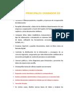 Funciones de los grabadores ofimáticos.rtf