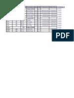 4Daftar Barang_CAP007-1.xls