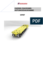 4.1 Spmt Loading Diagrams
