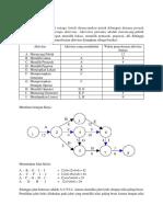 Critical Path Method (CPM) Manajemen Konstruksi