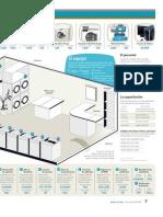 Inicia tu negocio con una lavandería sustentable/ II