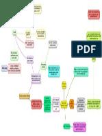 Fluxograma do Processo de conhecimento.pdf