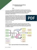 AgriculturalResiduesSummary.pdf