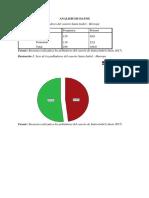 Analisis de Datos 1