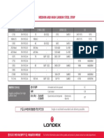 2_MEDIUM AND HIGH CARBON STEEL STRIP.pdf