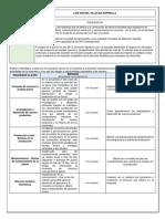 Informe Ejecutivo - Taller 1.docx