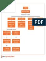 La formación de palabras mediante derivación, parasíntesis y composición 3º ESO Text-la Galera