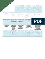 CUADRO DE CONTAMINACION.docx