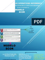 Supply Chain Operations Reference Model Operaciones de La Ultimo