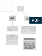 Derecho Ambiental M