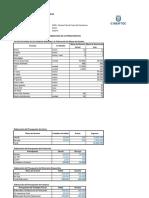PD3 - Elaboración de Presupuestos - R (2)
