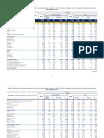 Matricula I Periodo 2018 Preliminar