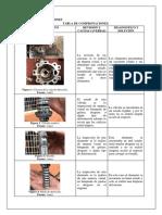 Partes de La Bomba Direccion Hidraulixca