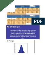 Medidas de Dispersion de Datos