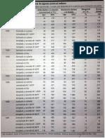 volumenes tablas.pdf