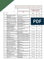 Desteklenen Projeler(2009-2013)-Enerji Verimliligi Arttirici Projelerin Desteklenmesi