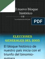 El nuevo bloque histórico.pptx