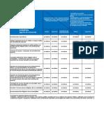 Tabla de Retenciones F. IR y Iva 2018