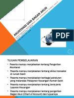SISTEM-INFORMASI-AKUNTANSI-RS-PPT-2-2.pptx