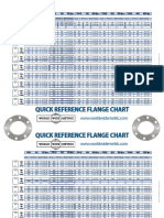 Flange Reference Chart