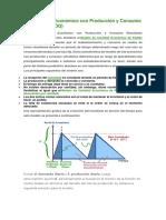 Log-sem11 Lote Economico de Producción Qp