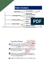 Banking Ratios