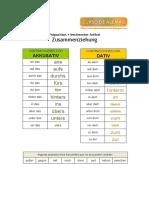 Praepositionen-Zusammenziehung.pdf