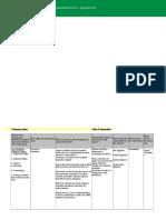 Emediong U._risk Assessment Matrix 1 Working