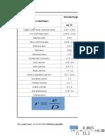 Vrazhdesia apsolute dhe relative.xls