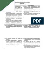 DOFA - Criminalidad Internacional