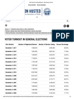 Voter Turnout in General Elections - Ohio Secretary of State