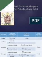 Presentasi Hasil Percobaan Mengenai Kontraksi Otot Polos Lambung