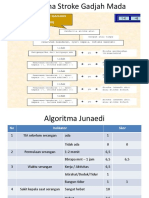Algoritma Stroke Gadjah Mada.pptx
