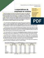 Expectativas de Inflación de Empresas Pymes