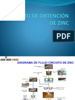 Circuito de Obtención de Zinc
