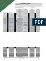 Caracterización Procesos