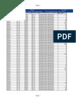RSBSS153 - Adjacencies Having High HO Failure Ratio-BTS-whole Period-nokbsc GSM17 SQL ND153 XML-2018 10-18-10!19!03 799